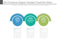 Site Procedures Diagram Template Powerpoint Slides