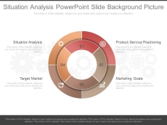 Situation Analysis Powerpoint Slide Background Picture