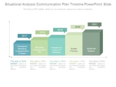 Situational Analysis Communication Plan Timeline Powerpoint Slide