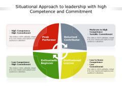 Situational Approach To Leadership With High Competence And Commitment Ppt PowerPoint Presentation Slides Samples PDF