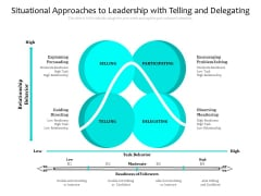 Situational Approaches To Leadership With Telling And Delegating Ppt PowerPoint Presentation Summary Graphics Pictures PDF