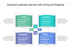 Situational Leadership Approach With Joining And Delegating Ppt PowerPoint Presentation Slides Model PDF