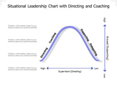 Situational Leadership Chart With Directing And Coaching Ppt PowerPoint Presentation Icon Design Templates PDF