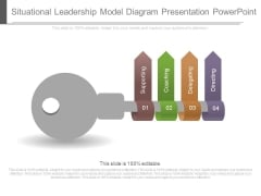 Situational Leadership Model Diagram Presentation Powerpoint