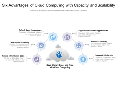 Six Advantages Of Cloud Computing With Capacity And Scalability Ppt PowerPoint Presentation Gallery Example Introduction PDF