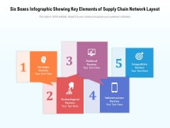 Six Boxes Infographic Showing Key Elements Of Supply Chain Network Layout Ppt PowerPoint Presentation Icon Portfolio PDF
