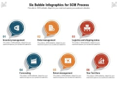 Six Bubble Infographics For Scm Process Ppt Model Graphics Example PDF