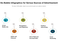Six Bubble Infographics For Various Sources Of Advertisement Ppt Summary Template PDF