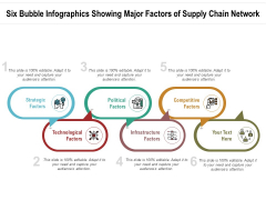 Six Bubble Infographics Showing Major Factors Of Supply Chain Network Ppt Infographic Template Elements PDF Ppt Styles Infographics PDF