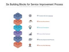 Six Building Blocks For Service Improvement Process Ppt PowerPoint Presentation Gallery Background Designs PDF