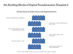 Six Building Blocks Of Digital Transformation Business Ppt PowerPoint Presentation Outline Inspiration PDF