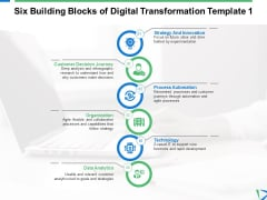 Six Building Blocks Of Digital Transformation Data Analytics Ppt PowerPoint Presentation Outline Guide