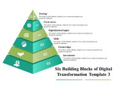 Six Building Blocks Of Digital Transformation Digitalization Engine Ppt PowerPoint Presentation Summary Examples