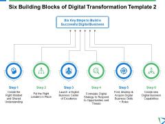 Six Building Blocks Of Digital Transformation Planning Ppt PowerPoint Presentation Ideas Vector