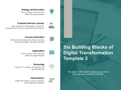 Six Building Blocks Of Digital Transformation Process Automation Ppt PowerPoint Presentation Ideas Infographics
