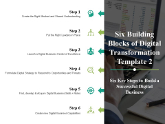 Six Building Blocks Of Digital Transformation Put The Right Leaders In Place Ppt PowerPoint Presentation Model Templates