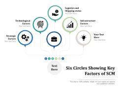 Six Circles Showing Key Factors Of SCM Ppt PowerPoint Presentation Icon Diagrams PDF