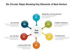 Six Circular Steps Showing Key Elements Of New Venture Ppt Model Demonstration PDF