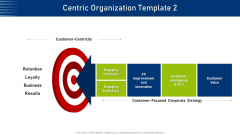 Six Components Consumer Techniques Centric Organization Business Ppt Layouts Brochure PDF