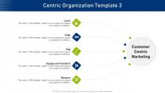 Six Components Consumer Techniques Centric Organization Centric Ppt Ideas Maker PDF