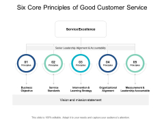 Six Core Principles Of Good Customer Service Ppt PowerPoint Presentation Pictures Show