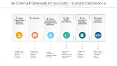 Six Criteria Framework For Successful Business Compliance Ppt PowerPoint Presentation Infographics Samples PDF