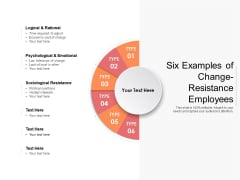 Six Examples Of Change Resistance Employees Ppt PowerPoint Presentation Pictures PDF