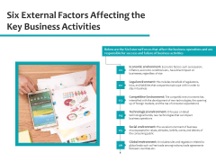 Six External Factors Affecting The Key Business Activities Ppt PowerPoint Presentation Portfolio Example PDF