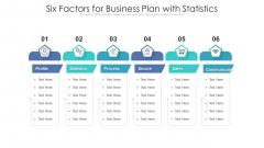 Six Factors For Business Plan With Statistics Ppt PowerPoint Presentation Icon Example PDF