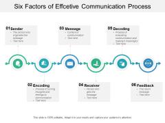 Six Factors Of Effcetive Communication Process Ppt PowerPoint Presentation Layouts Graphics Tutorials