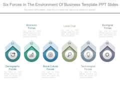 Six Forces In The Environment Of Business Template Ppt Slides