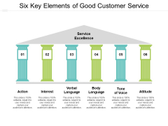 Six Key Elements Of Good Customer Service Ppt PowerPoint Presentation Designs