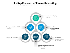 Six Key Elements Of Product Marketing Ppt PowerPoint Presentation Icon Examples
