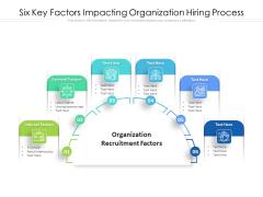Six Key Factors Impacting Organization Hiring Process Ppt PowerPoint Presentation Icon Gallery PDF