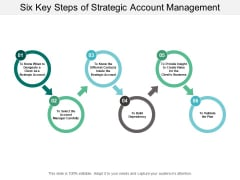 Six Key Steps Of Strategic Account Management Ppt PowerPoint Presentation Portfolio Maker Cpb
