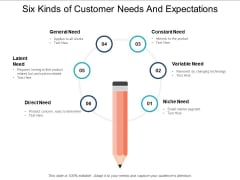 Six Kinds Of Customer Needs And Expectations Ppt PowerPoint Presentation Model Background Image