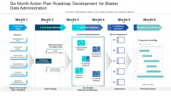 Six Month Action Plan Roadmap Development For Master Data Administration Structure