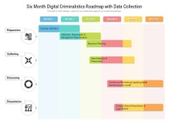 Six Month Digital Criminalistics Roadmap With Data Collection Icons