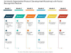 Six Month Organization Product Development Roadmap With Facial Recognition Feature Ideas