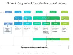 Six Month Progressive Software Modernization Roadmap Icons