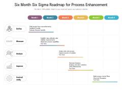Six Month Six Sigma Roadmap For Process Enhancement Elements