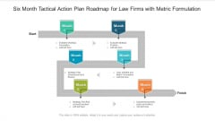 Six Month Tactical Action Plan Roadmap For Law Firms With Metric Formulation Elements