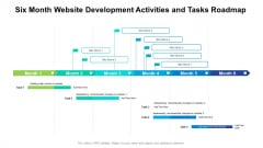 Six Month Website Development Activities And Tasks Roadmap Introduction