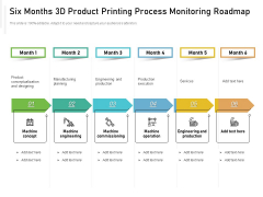 Six Months 3D Product Printing Process Monitoring Roadmap Microsoft