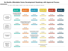 Six Months Affordable Home Development Roadmap With Approval Process Background