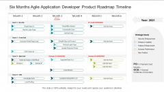 Six Months Agile Application Developer Product Roadmap Timeline Information