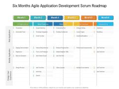 Six Months Agile Application Development Scrum Roadmap Topics