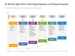 Six Months Agile Online Technology Integration And Change Roadmap Sample