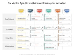 Six Months Agile Scrum Swimlane Roadmap For Innovation Pictures