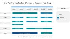 Six Months Application Developer Product Roadmap Slides